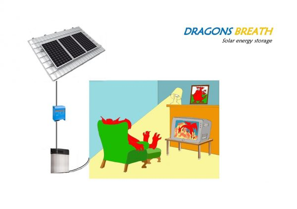 Home solar battery storage