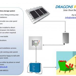 Solar battery storage installations