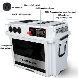 Portable battery box