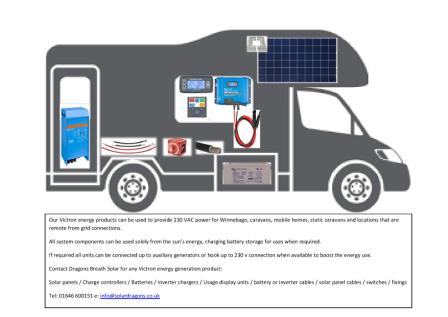 Off-grid battery storage parts & kits