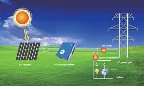 Solar PV System spare parts.
