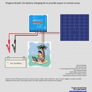 DC Solar Kits 12v