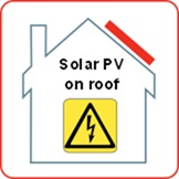 Photovoltaic Warning labels