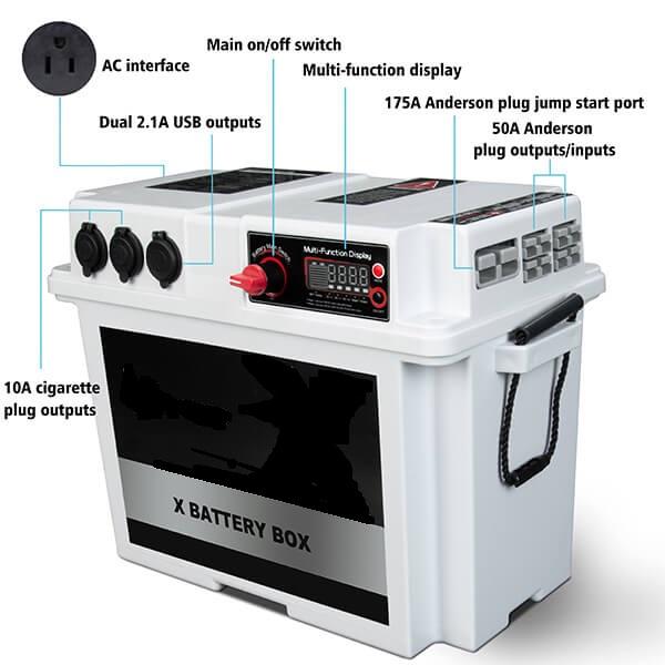 Portable lithium battery box